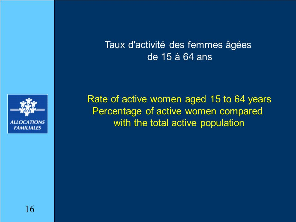 Rate of active women aged 15 to 64 years Percentage of active women compared with the total active population Taux d activité des femmes âgées de 15 à 64 ans 16