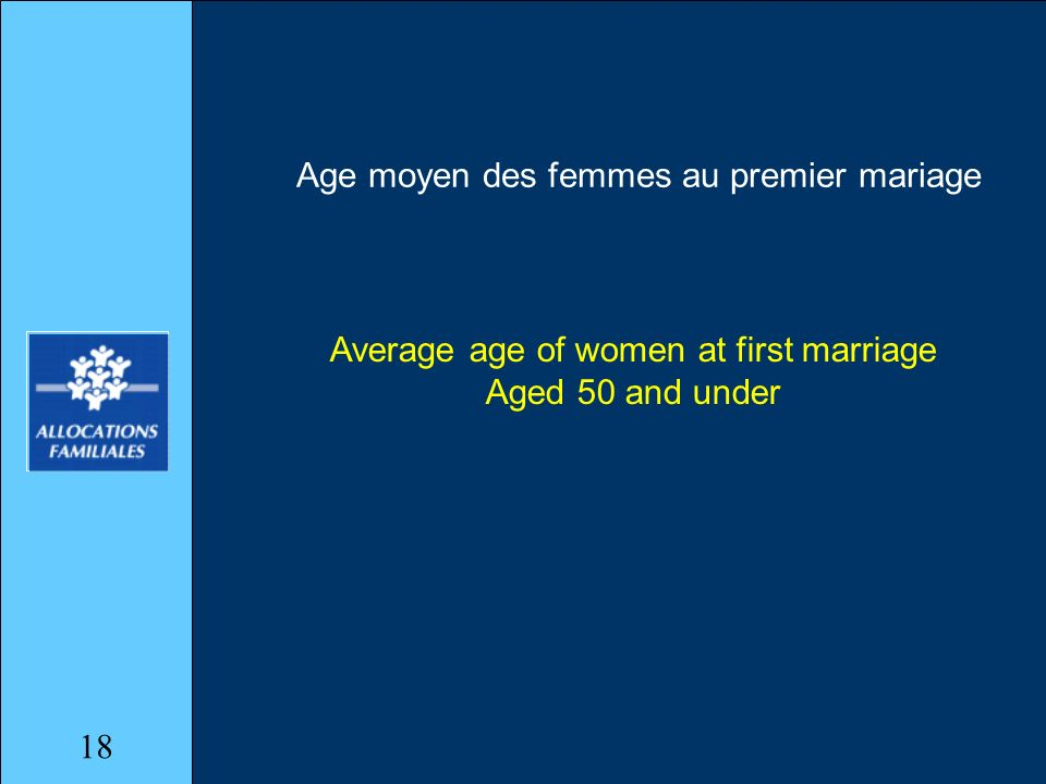 Average age of women at first marriage Aged 50 and under Age moyen des femmes au premier mariage 18