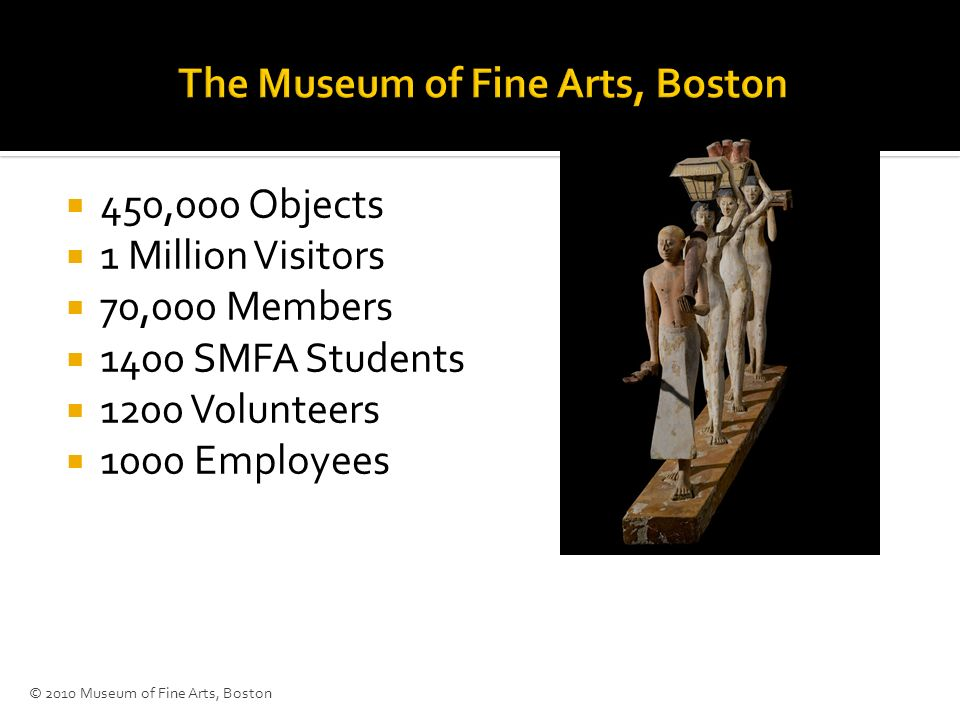 450,000 Objects 1 Million Visitors 70,000 Members 1400 SMFA Students 1200 Volunteers 1000 Employees © 2010 Museum of Fine Arts, Boston