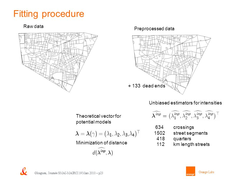 Orange Labs Gloaguen, Journée SMAI-MAIRCI 19 Mars 2010 – p23 Fitting procedure Raw data Preprocessed data + 133 dead ends 634crossings 1502 street segments 418 quarters 112 km length streets Theoretical vector for potential models Minimization of distance Unbiased estimators for intensities