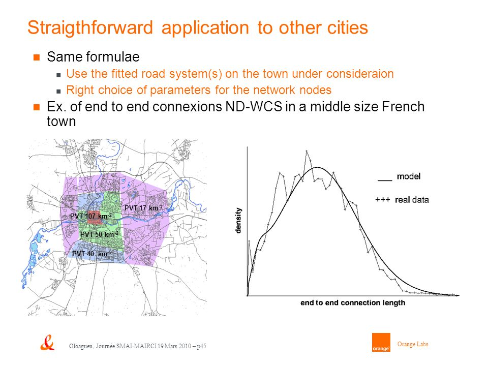 Orange Labs Gloaguen, Journée SMAI-MAIRCI 19 Mars 2010 – p45 Straigthforward application to other cities Same formulae Use the fitted road system(s) on the town under consideraion Right choice of parameters for the network nodes Ex.
