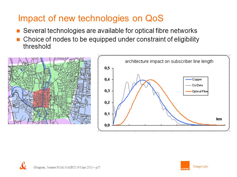 Orange Labs Gloaguen, Journée SMAI-MAIRCI 19 Mars 2010 – p55 Several technologies are available for optical fibre networks Choice of nodes to be equipped under constraint of eligibility threshold Impact of new technologies on QoS