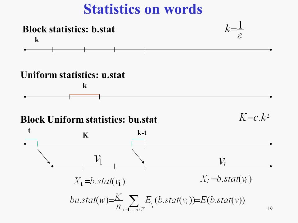 19 Statistics on words k k K t k-t Block statistics: b.stat Uniform statistics: u.stat Block Uniform statistics: bu.stat