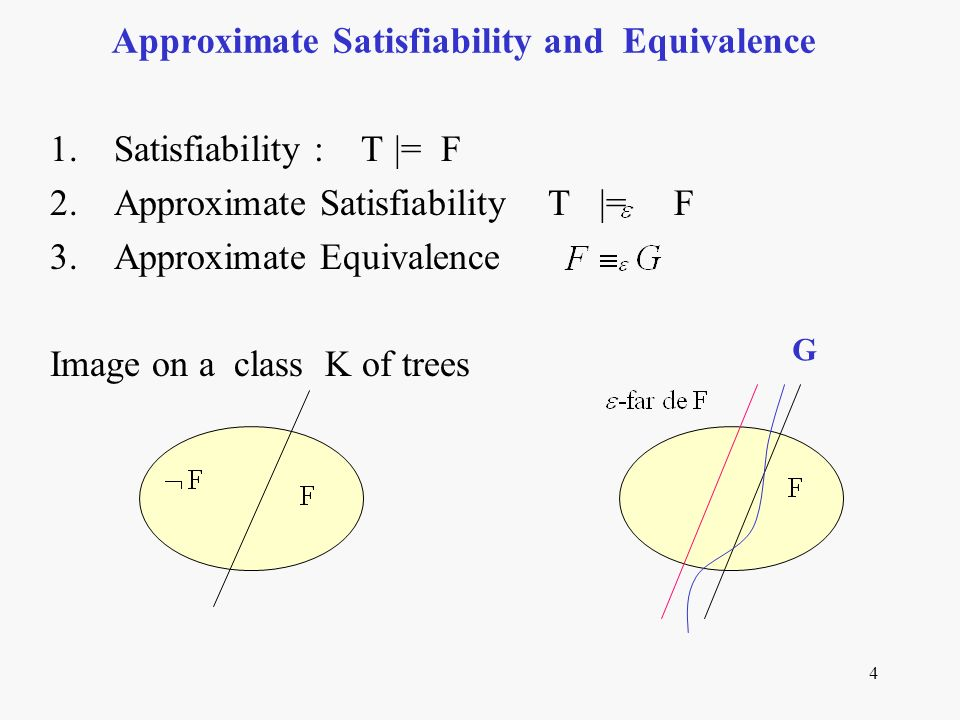 4 1.Satisfiability : T |= F 2.Approximate Satisfiability T |= F 3.Approximate Equivalence Image on a class K of trees Approximate Satisfiability and Equivalence G