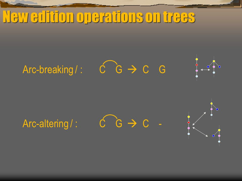 New edition operations on trees Arc-breaking / : Arc-altering / : C G C G C -