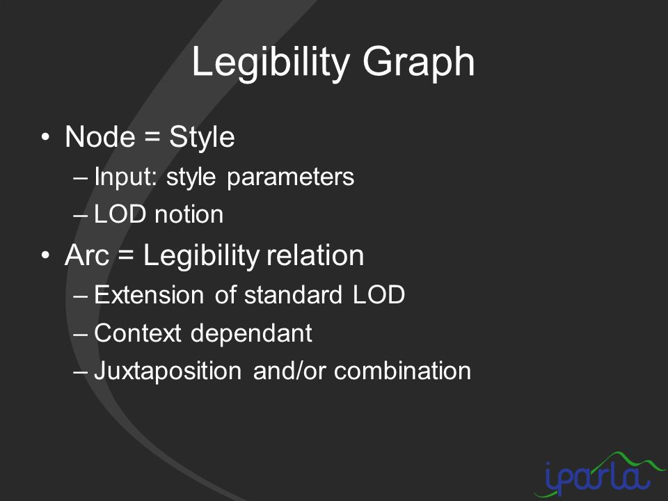 Legibility Graph Node = Style –Input: style parameters –LOD notion Arc = Legibility relation –Extension of standard LOD –Context dependant –Juxtaposition and/or combination