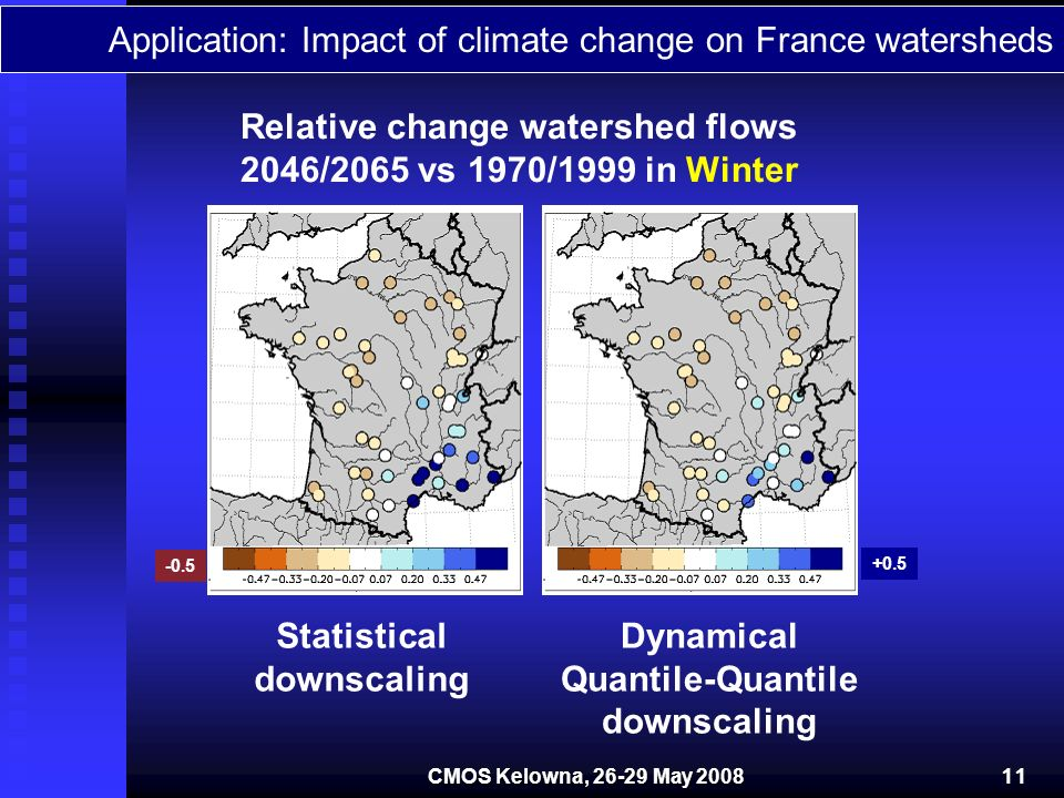 Application: Impact of climate change on France watersheds Relative change watershed flows 2046/2065 vs 1970/1999 in Winter Statistical downscaling Dynamical Quantile-Quantile downscaling CMOS Kelowna, May