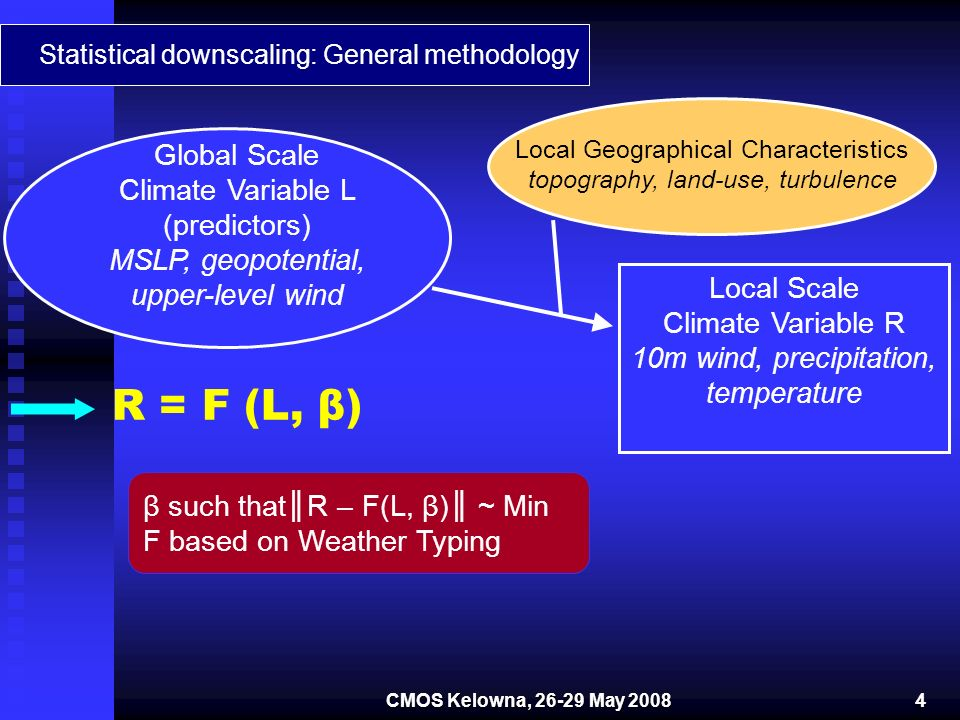 Statistical downscaling: General methodology R = F (L, β) Local Scale Climate Variable R 10m wind, precipitation, temperature Local Geographical Characteristics topography, land-use, turbulence Global Scale Climate Variable L (predictors) MSLP, geopotential, upper-level wind β such thatR – F(L, β) ~ Min F based on Weather Typing CMOS Kelowna, May