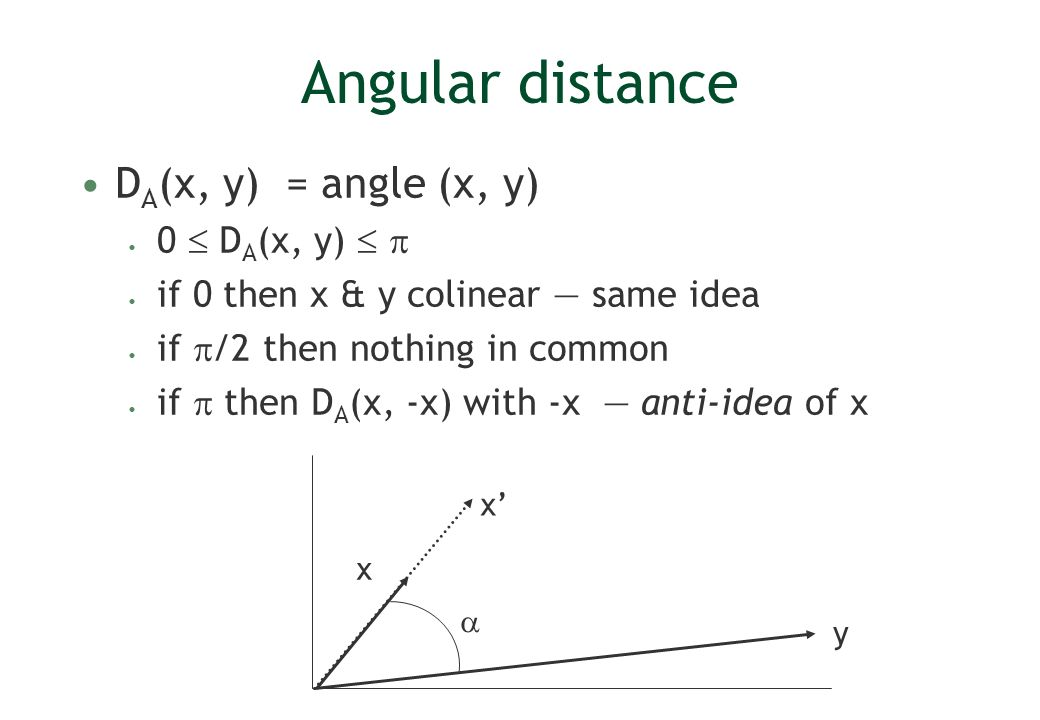 Angular distance D A (x, y) = angle (x, y) 0 D A (x, y) if 0 then x & y colinear same idea if /2 then nothing in common if then D A (x, -x) with -x anti-idea of x x y x