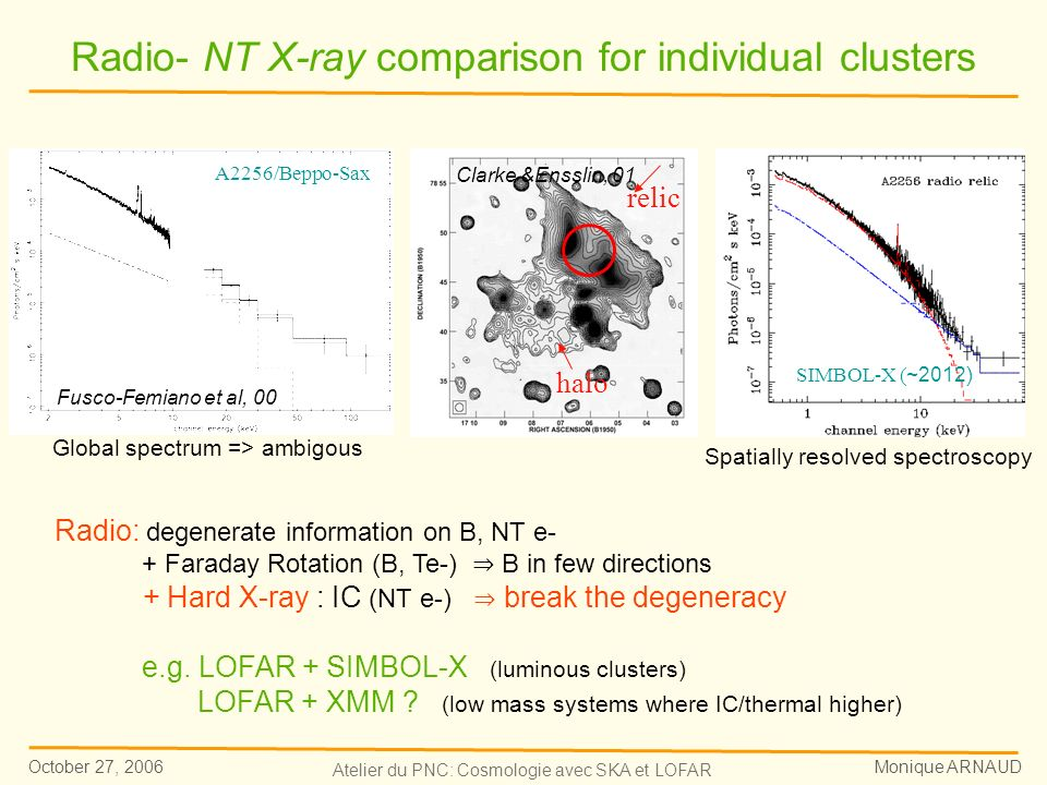 October 27, 2006 Monique ARNAUD Atelier du PNC: Cosmologie avec SKA et LOFAR Radio- NT X-ray comparison for individual clusters halo relic Fusco-Femiano et al, 00 A2256/Beppo-Sax Clarke &Ensslin, 01 Global spectrum => ambigous Spatially resolved spectroscopy Radio: degenerate information on B, NT e- + Faraday Rotation (B, Te-) B in few directions + Hard X-ray : IC (NT e-) break the degeneracy e.g.