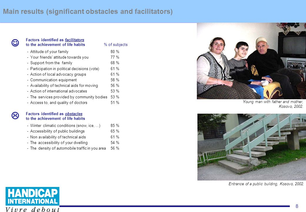 8 Situation of people with disability in Kosovo 2002 – Report summaryMain results (significant obstacles and facilitators) Factors identified as facilitators to the achievement of life habits % of subjects - Attitude of your family 80 % - Your friends attitude towards you77 % - Support from the family68 % - Participation in political decisions (vote)61 % - Action of local advocacy groups61 % - Communication equipment58 % - Availability of technical aids for moving 56 % - Action of international advocates 53 % - The services provided by community bodies53 % - Access to, and quality of doctors51 % Factors identified as obstacles to the achievement of life habits - Winter climatic conditions (snow, ice,...)85 % - Accessibility of public buildings65 % - Non availability of technical aids 61 % - The accessibility of your dwelling54 % - The density of automobile traffic in you area56 % Entrance of a public building, Kosovo, 2002.
