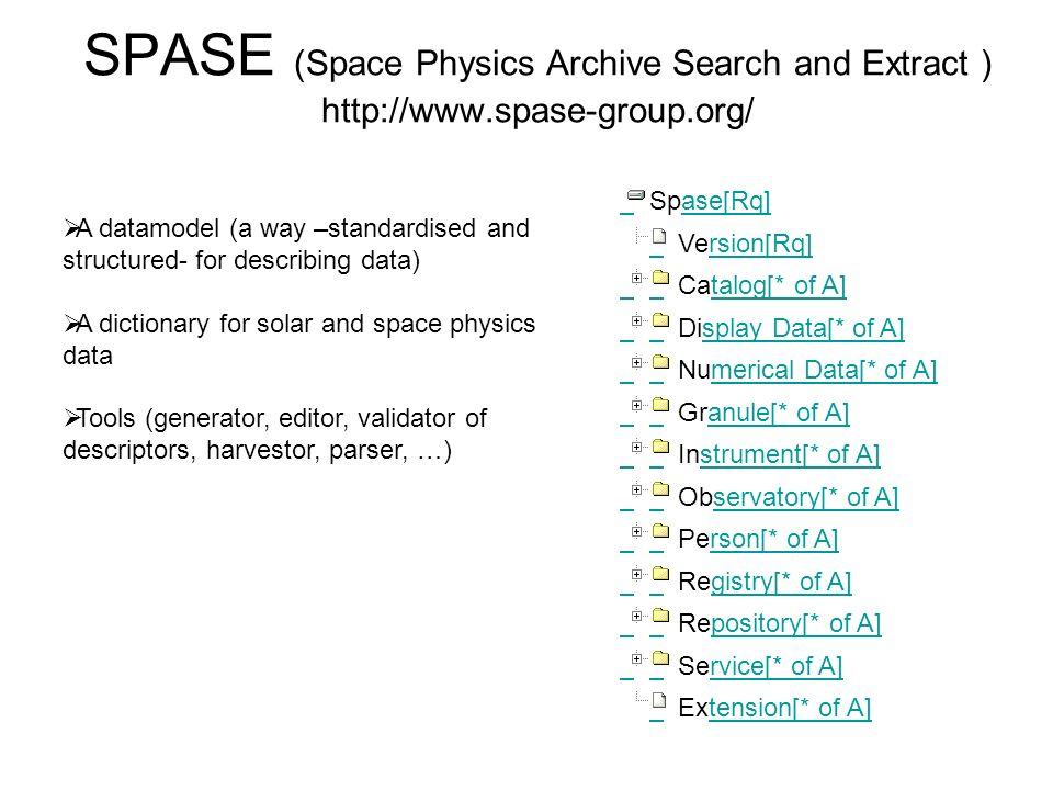 SPASE (Space Physics Archive Search and Extract )   Spase[Rq]ase[Rq] Version[Rq] rsion[Rq] Catalog[* of A] talog[* of A] Display Data[* of A] splay Data[* of A] Numerical Data[* of A] merical Data[* of A] Granule[* of A] anule[* of A] Instrument[* of A] strument[* of A] Observatory[* of A] servatory[* of A] Person[* of A] rson[* of A] Registry[* of A] gistry[* of A] Repository[* of A] pository[* of A] Service[* of A] rvice[* of A] Extension[* of A] tension[* of A] A datamodel (a way –standardised and structured- for describing data) A dictionary for solar and space physics data Tools (generator, editor, validator of descriptors, harvestor, parser, …)