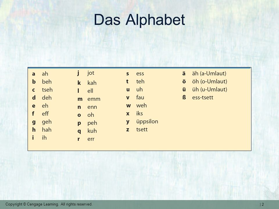 | 2 Copyright © Cengage Learning. All rights reserved. Das Alphabet