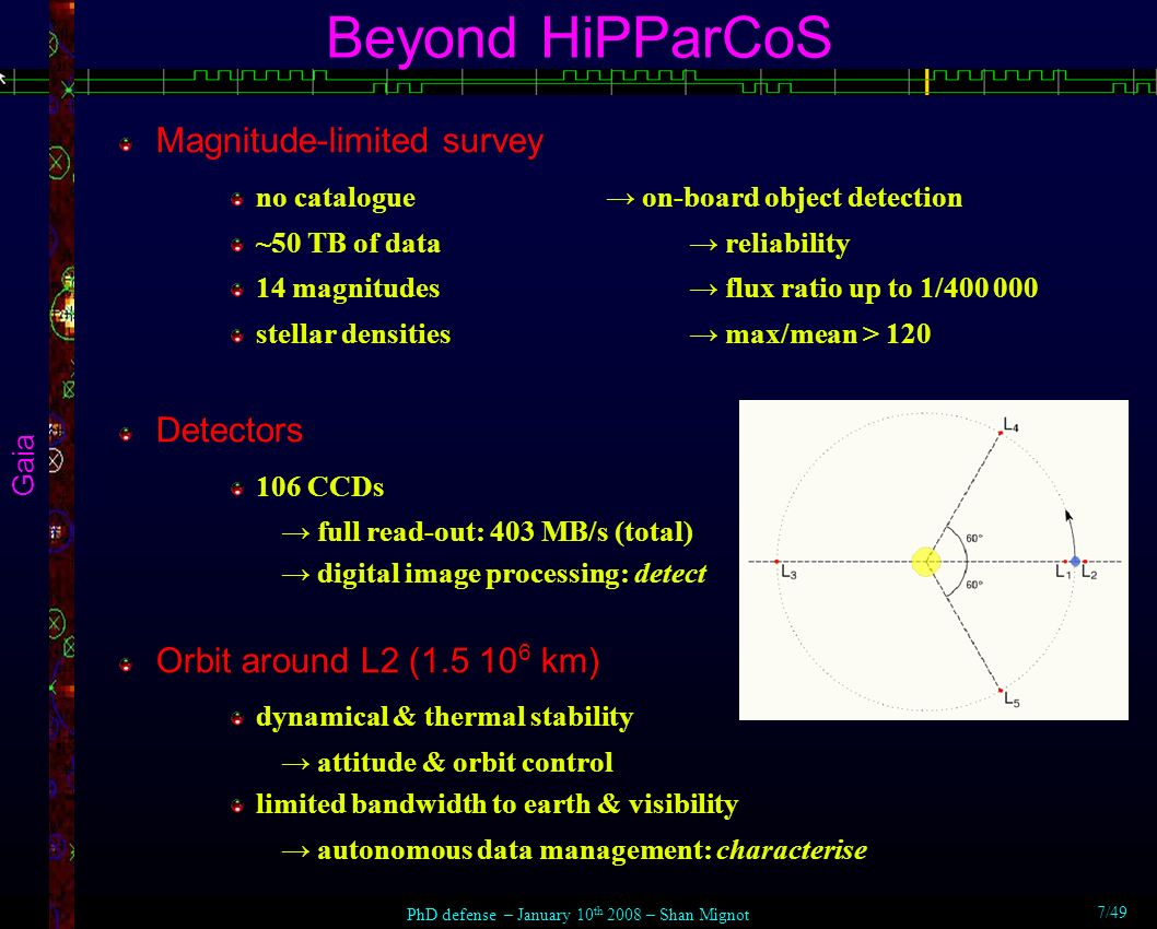 Beyond HiPParCoS Magnitude-limited survey no catalogue on-board object detection ~50 TB of data reliability 14 magnitudes flux ratio up to 1/400 000 stellar densities max/mean > 120 Detectors 106 CCDs full read-out: 403 MB/s (total) digital image processing: detect Orbit around L2 (1.5 10 6 km) dynamical & thermal stability attitude & orbit control limited bandwidth to earth & visibility autonomous data management: characterise Gaia PhD defense – January 10 th 2008 – Shan Mignot 7/49
