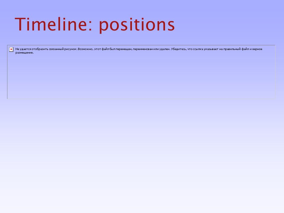 Timeline: positions