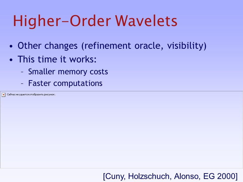 Higher-Order Wavelets Other changes (refinement oracle, visibility) This time it works: –Smaller memory costs –Faster computations [Cuny, Holzschuch, Alonso, EG 2000]