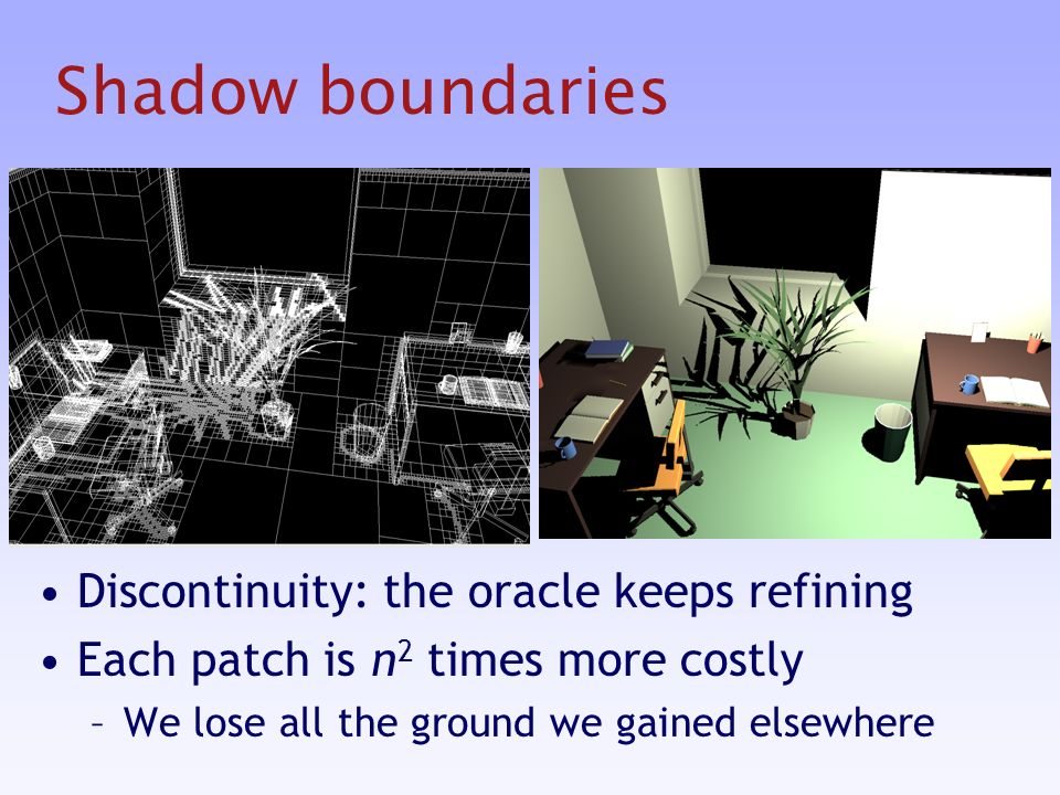 Shadow boundaries Discontinuity: the oracle keeps refining Each patch is n 2 times more costly –We lose all the ground we gained elsewhere