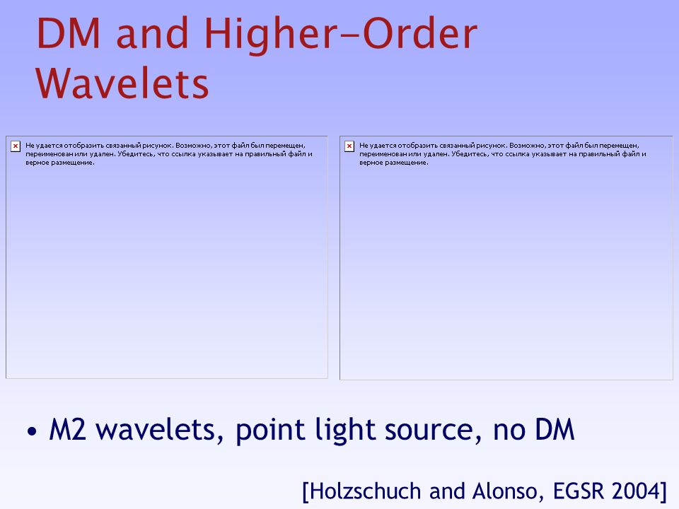 DM and Higher-Order Wavelets M2 wavelets, point light source, no DM [Holzschuch and Alonso, EGSR 2004]