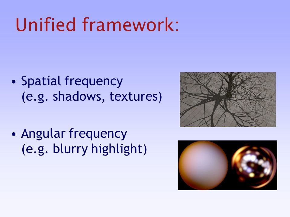 Unified framework: Spatial frequency (e.g. shadows, textures) Angular frequency (e.g.