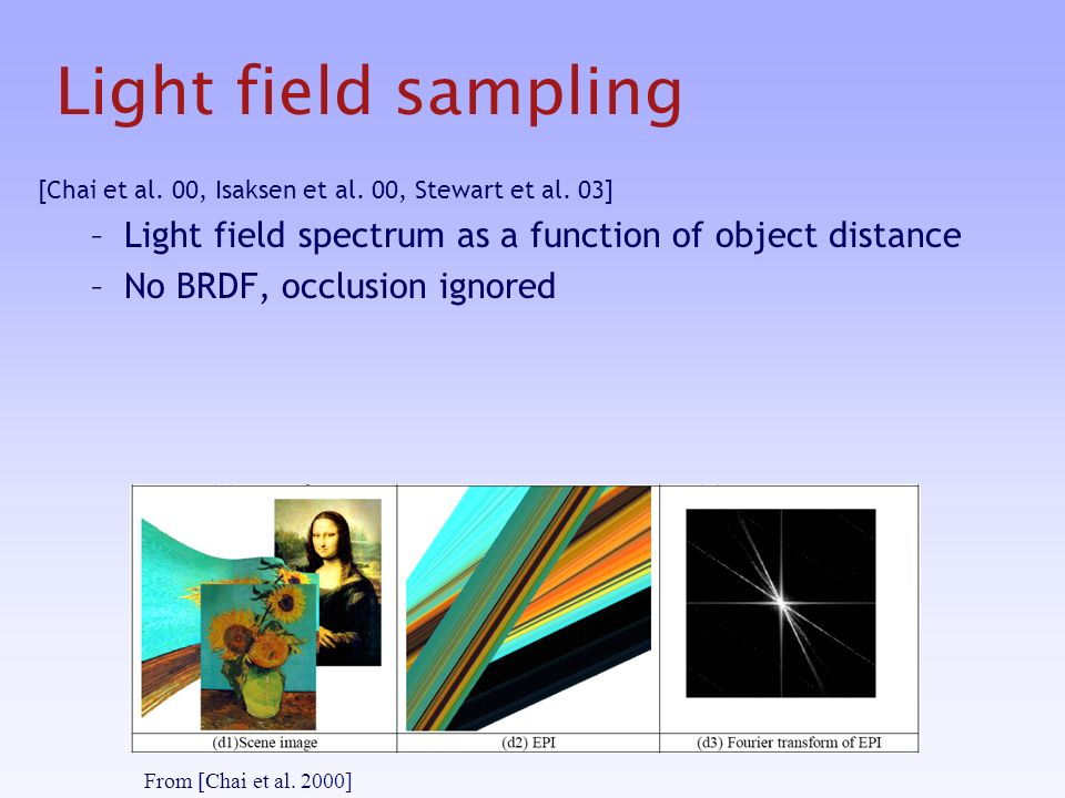 Light field sampling [Chai et al. 00, Isaksen et al.