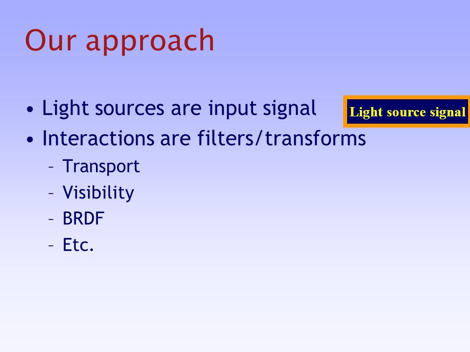 Our approach Light sources are input signal Interactions are filters/transforms –Transport –Visibility –BRDF –Etc.