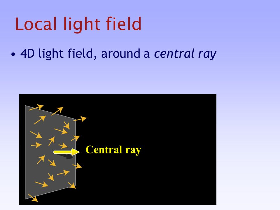 Local light field 4D light field, around a central ray Central ray