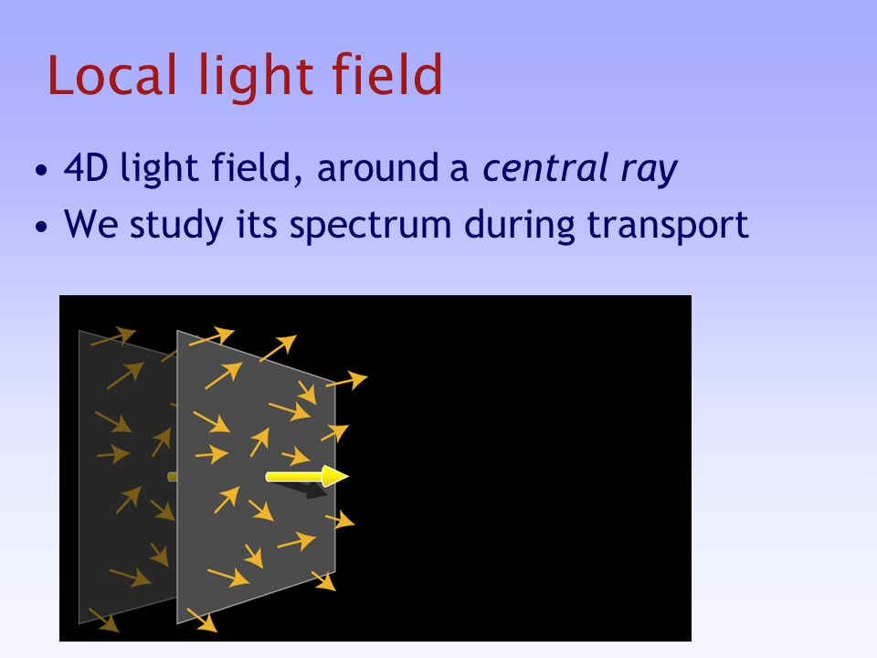 Local light field 4D light field, around a central ray We study its spectrum during transport
