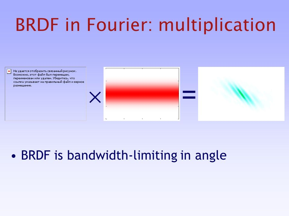 BRDF in Fourier: multiplication = BRDF is bandwidth-limiting in angle