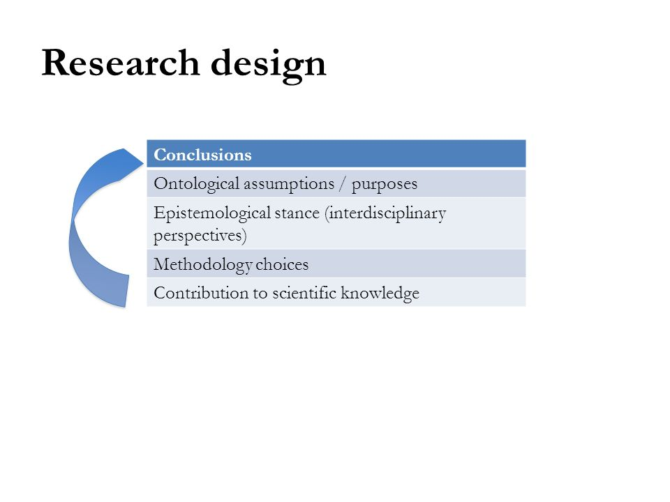 Research design Conclusions Ontological assumptions / purposes Epistemological stance (interdisciplinary perspectives) Methodology choices Contribution to scientific knowledge