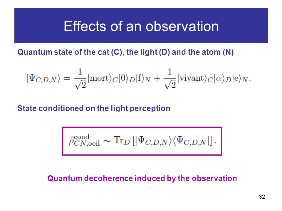 32 Quantum state of the cat (C), the light (D) and the atom (N) State conditioned on the light perception Effects of an observation Quantum decoherence induced by the observation