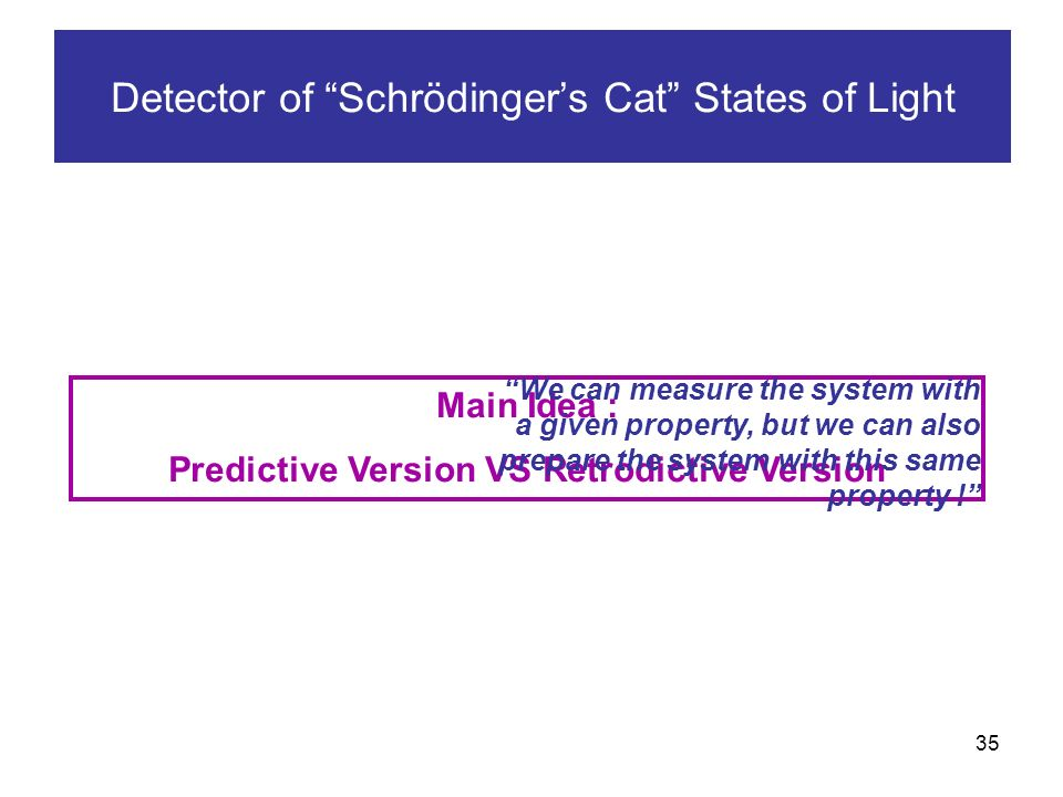35 Detector of Schrödingers Cat States of Light Main Idea : Predictive Version VS Retrodictive Version We can measure the system with a given property, but we can also prepare the system with this same property !
