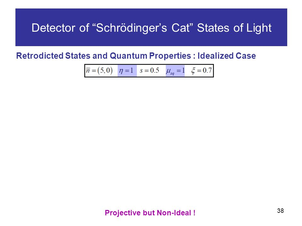 38 Detector of Schrödingers Cat States of Light Retrodicted States and Quantum Properties : Idealized Case Projective but Non-Ideal !