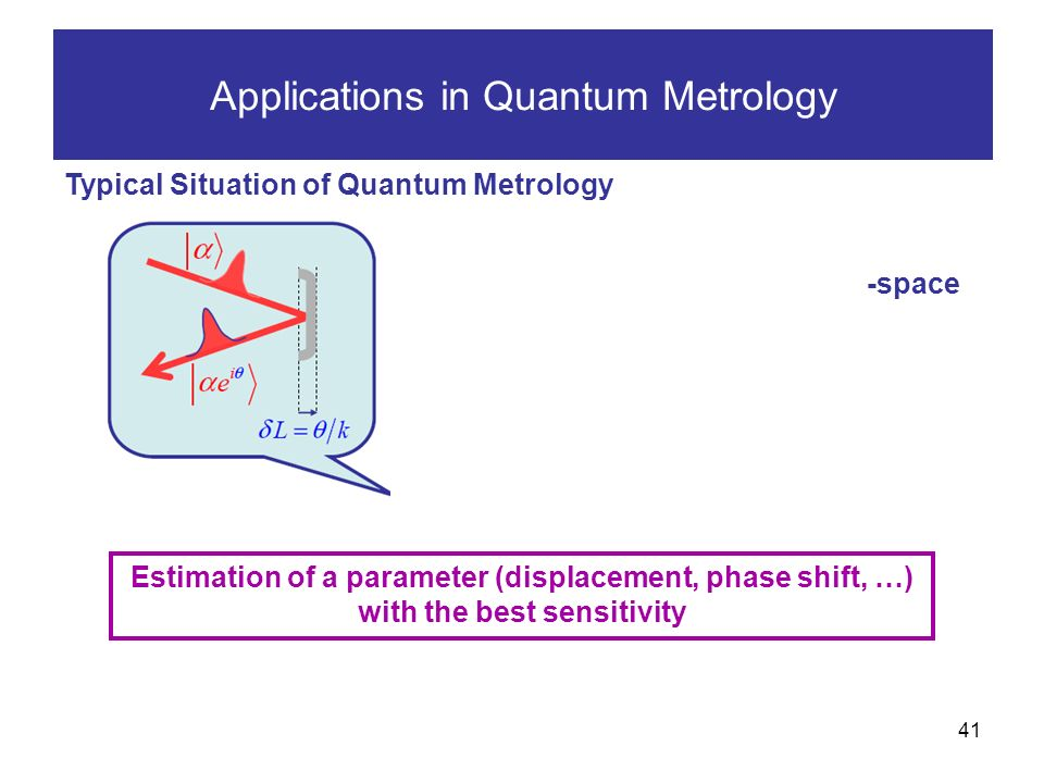 41 Applications in Quantum Metrology Typical Situation of Quantum Metrology Sensitivity is limited by the phase-space structure of quantum states Estimation of a parameter (displacement, phase shift, …) with the best sensitivity
