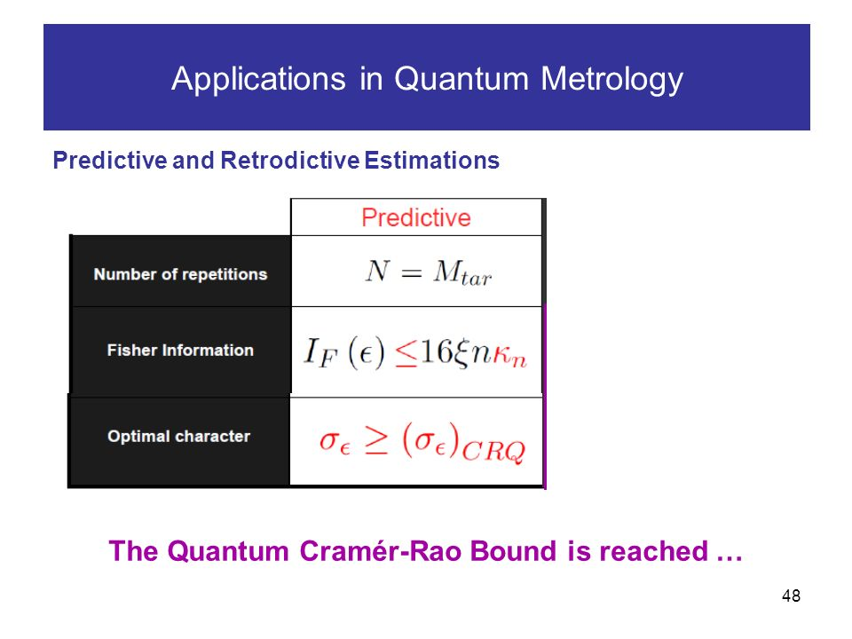 48 Applications in Quantum Metrology Predictive and Retrodictive Estimations The Quantum Cramér-Rao Bound is reached …