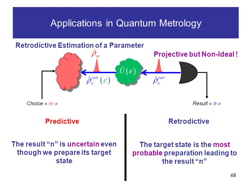 49 Applications in Quantum Metrology Retrodictive Estimation of a Parameter PredictiveRetrodictive The result n is uncertain even though we prepare its target state The target state is the most probable preparation leading to the result n Projective but Non-Ideal !