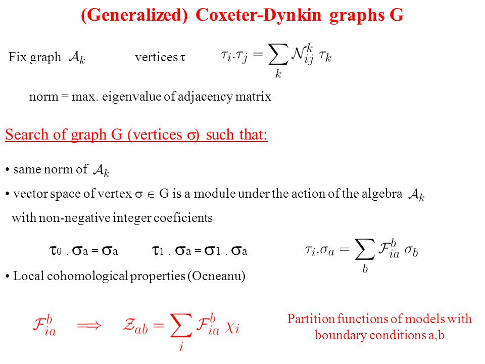 same norm of vector space of vertex G is a module under the action of the algebra with non-negative integer coeficients 0.