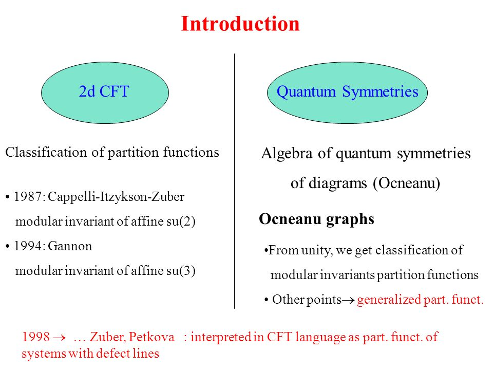 Introduction 2d CFTQuantum Symmetries Classification of partition functions 1987: Cappelli-Itzykson-Zuber modular invariant of affine su(2) 1994: Gannon modular invariant of affine su(3) Algebra of quantum symmetries of diagrams (Ocneanu) Ocneanu graphs From unity, we get classification of modular invariants partition functions Other points generalized part.