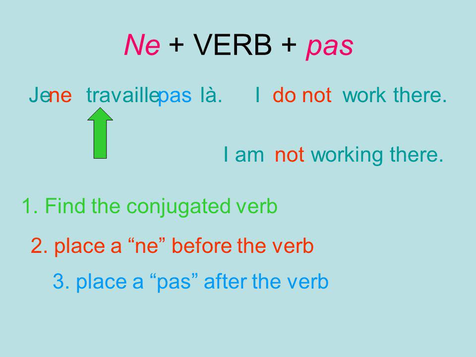 Ne + VERB + pas Je travaille là.I work there. 1. Find the conjugated verb ne pas 2.