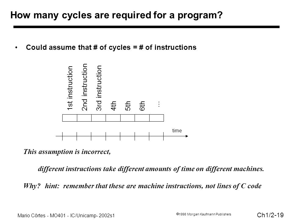 Mario Côrtes - MO401 - IC/Unicamp- 2002s1 Ch1/ Morgan Kaufmann Publishers Could assume that # of cycles = # of instructions This assumption is incorrect, different instructions take different amounts of time on different machines.