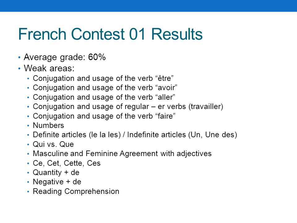 French Contest 01 Results Average grade: 60% Weak areas: Conjugation and usage of the verb être Conjugation and usage of the verb avoir Conjugation and usage of the verb aller Conjugation and usage of regular – er verbs (travailler) Conjugation and usage of the verb faire Numbers Definite articles (le la les) / Indefinite articles (Un, Une des) Qui vs.