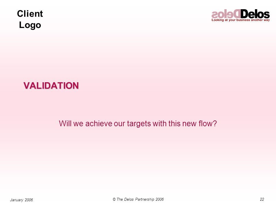 Client Logo 22© The Delos Partnership 2006 January 2006 VALIDATION Will we achieve our targets with this new flow