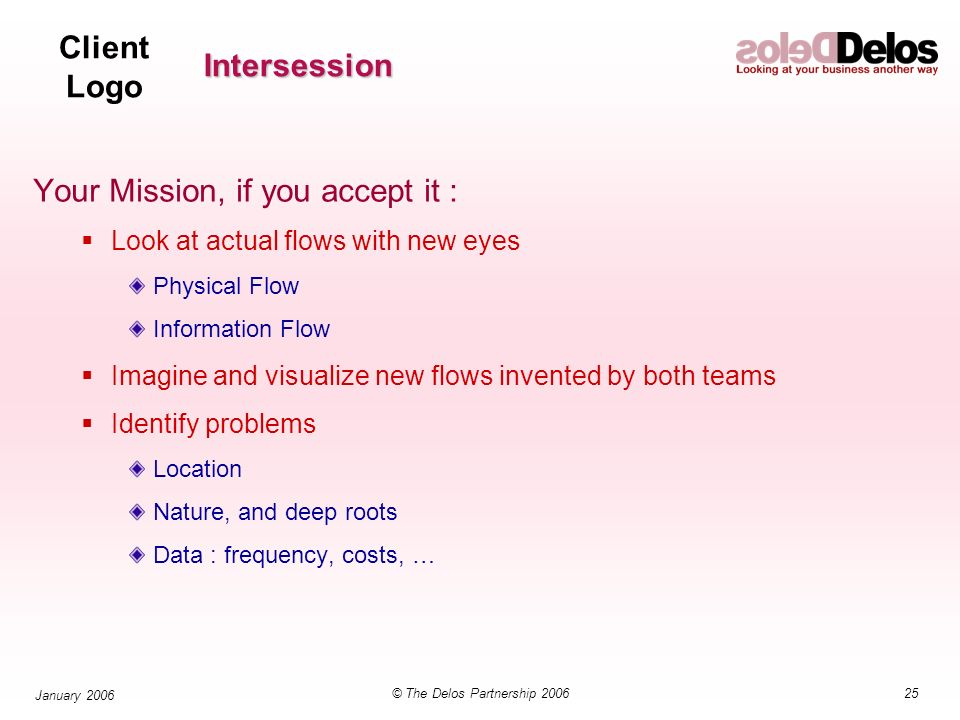 Client Logo 25© The Delos Partnership 2006 January 2006 Intersession Your Mission, if you accept it : Look at actual flows with new eyes Physical Flow Information Flow Imagine and visualize new flows invented by both teams Identify problems Location Nature, and deep roots Data : frequency, costs, …