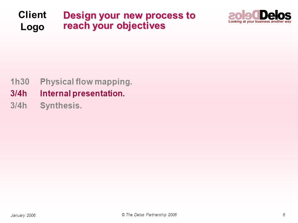 Client Logo 6© The Delos Partnership 2006 January 2006 Design your new process to reach your objectives 1h30Physical flow mapping.
