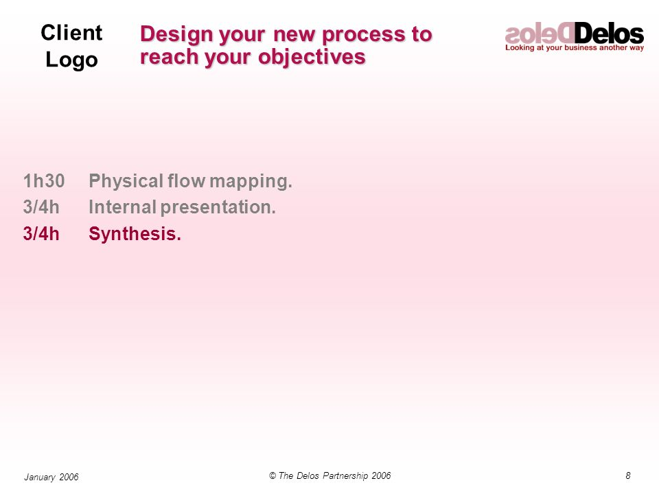 Client Logo 8© The Delos Partnership 2006 January 2006 Design your new process to reach your objectives 1h30Physical flow mapping.