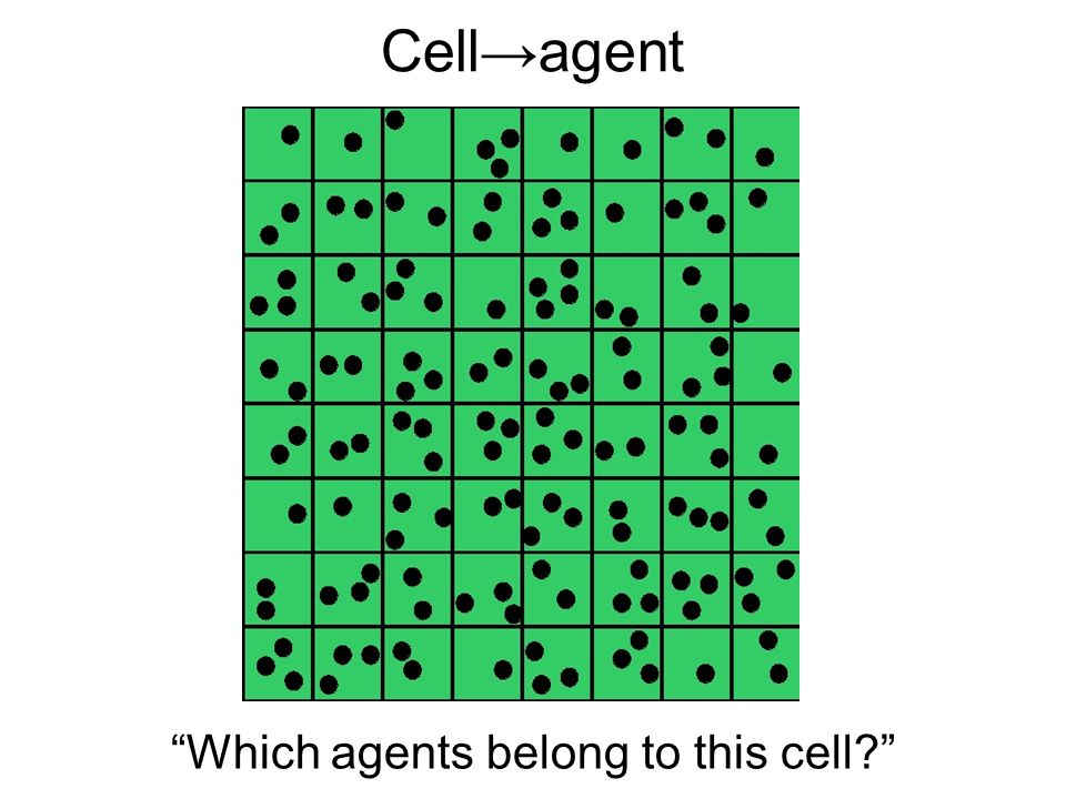 Cellagent Which agents belong to this cell
