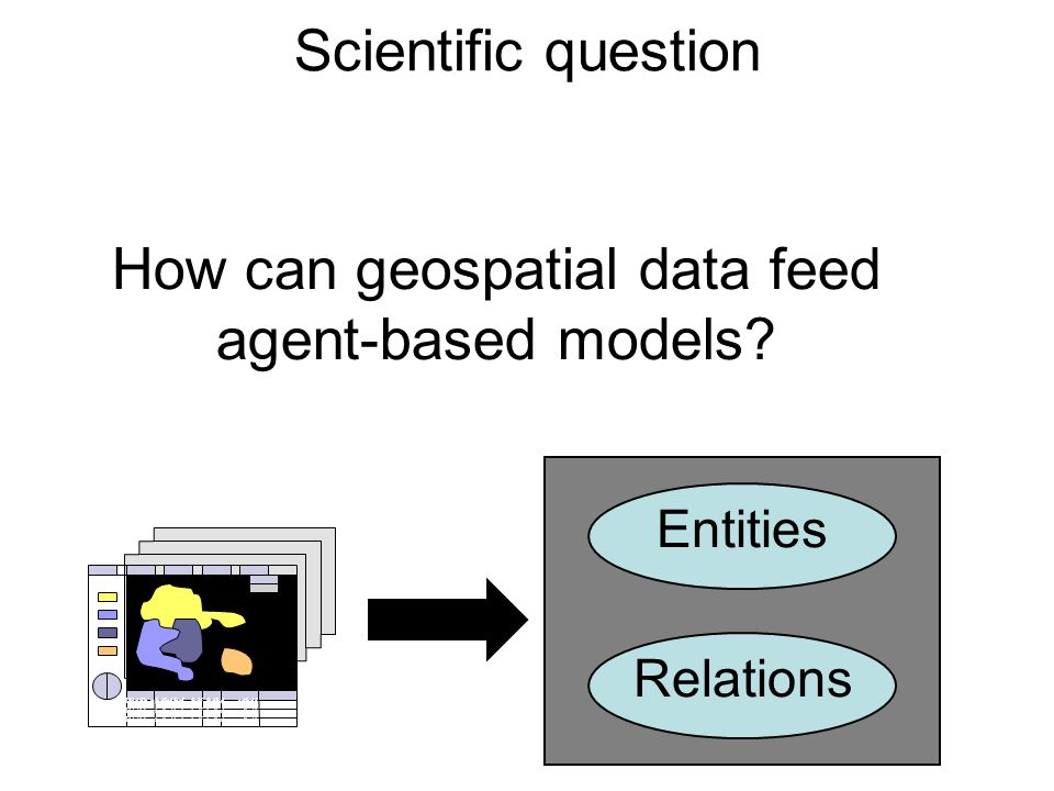 Relations Entities How can geospatial data feed agent-based models.
