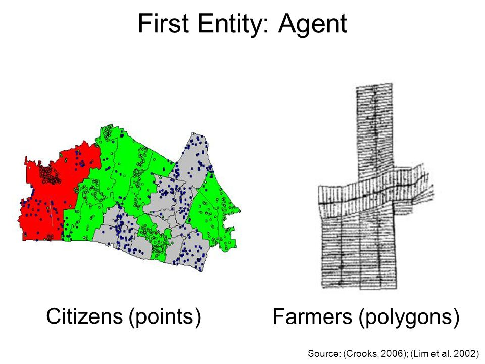 Citizens (points) Farmers (polygons) First Entity: Agent Source: (Crooks, 2006); (Lim et al. 2002)