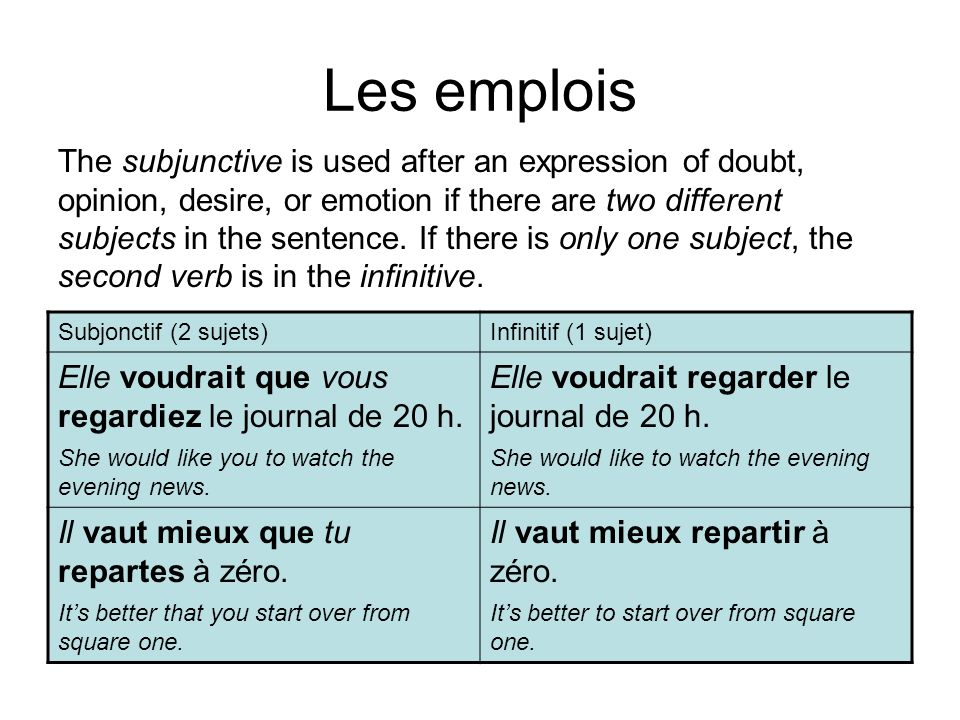 Les emplois The subjunctive is used after an expression of doubt, opinion, desire, or emotion if there are two different subjects in the sentence.