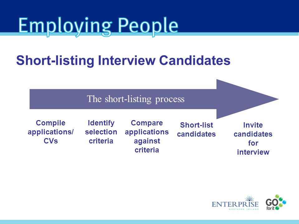 Short-listing Interview Candidates Compile applications/ CVs Identify selection criteria Compare applications against criteria Short-list candidates Invite candidates for interview The short-listing process