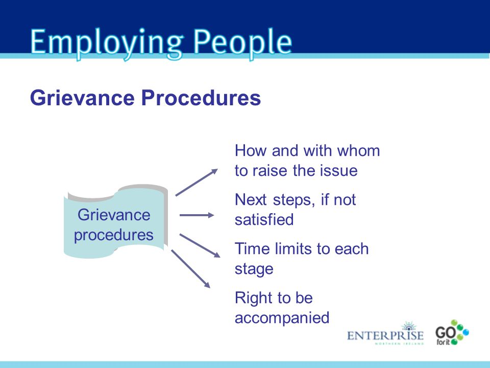 Grievance Procedures How and with whom to raise the issue Next steps, if not satisfied Time limits to each stage Right to be accompanied Grievance procedures